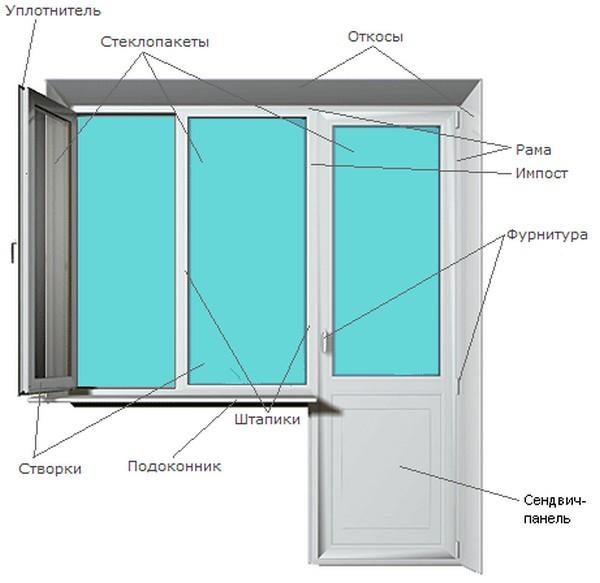 балконные двери пластиковые фото
