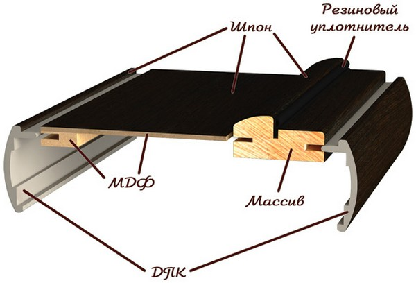 телескопический наличник фолто