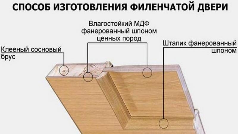 Как сделать стропила своими руками для крыши дома