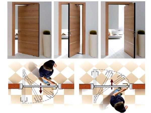 поворотно сдвижные межкомнатные двери фото