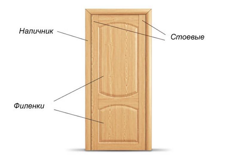 установка филенчатой двери фото